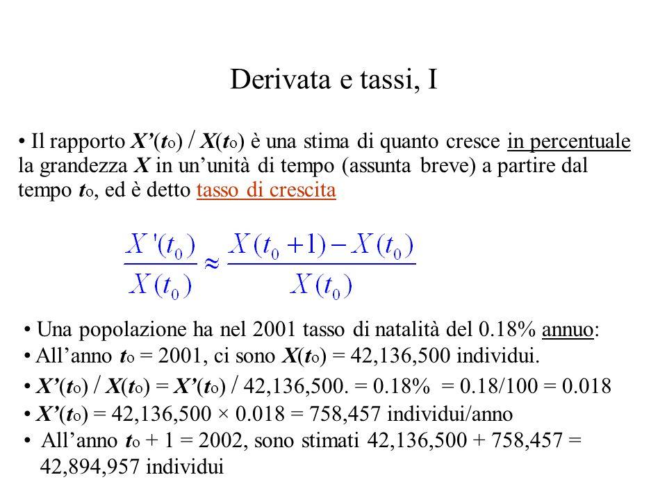 Derivata e tassi, I Il rapporto X(t o ) / X(t o ) è una stima di quanto cresce in percentuale la grandezza X in ununità di tempo (assunta breve) a par