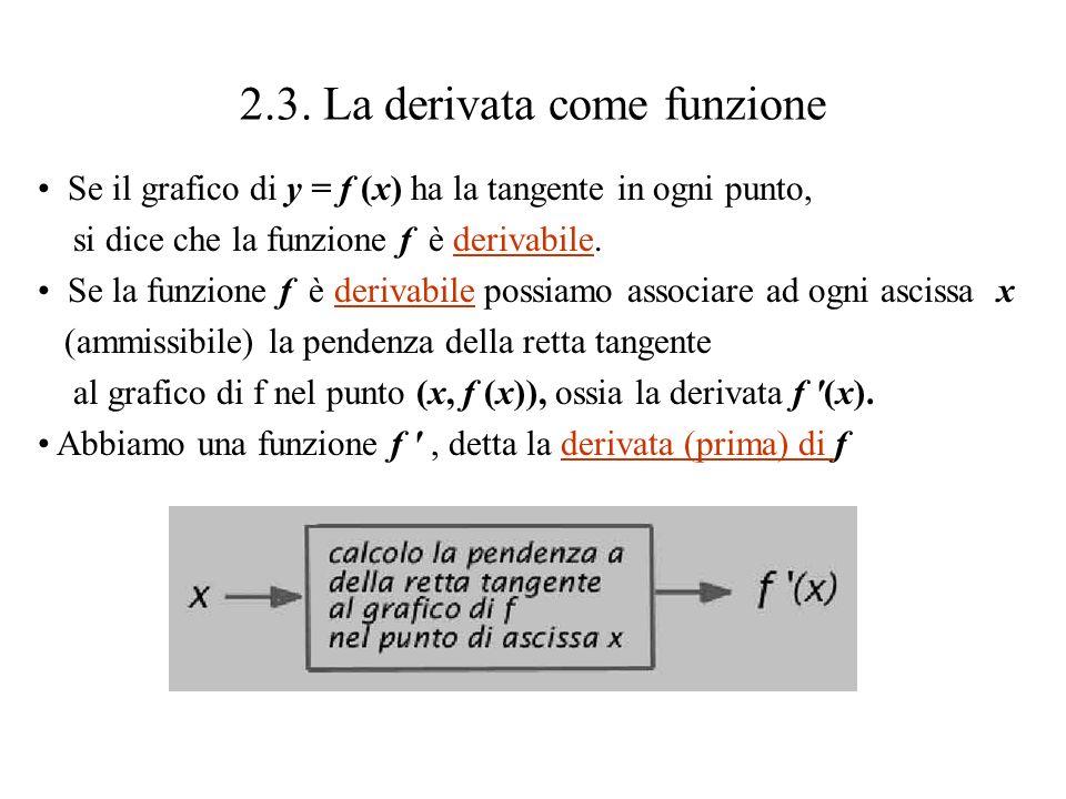 2.3. La derivata come funzione Se il grafico di y = f (x) ha la tangente in ogni punto, si dice che la funzione f è derivabile. Se la funzione f è der