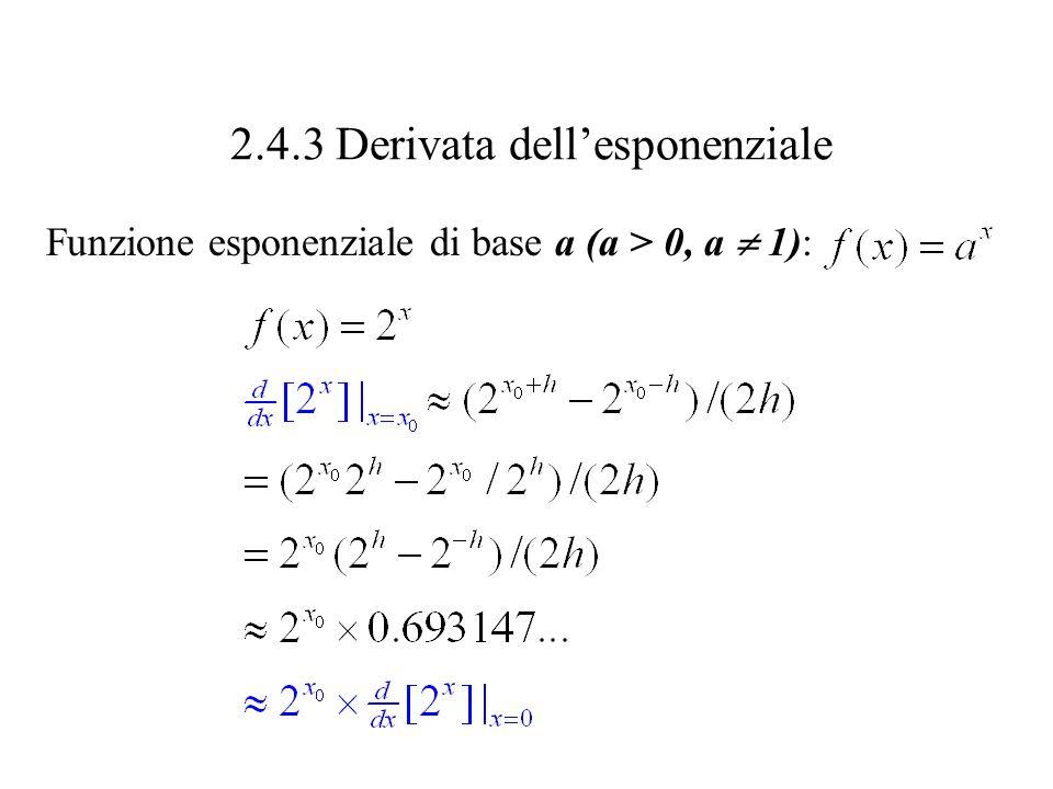 2.4.3 Derivata dellesponenziale Funzione esponenziale di base a (a > 0, a 1):
