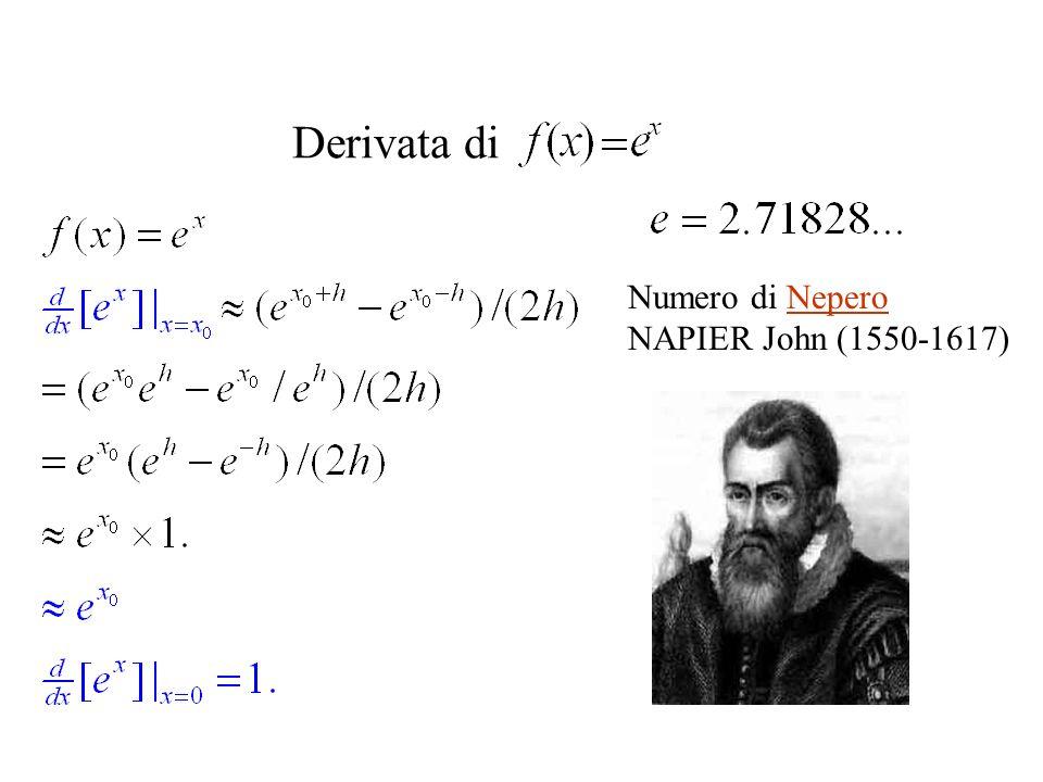 Numero di Nepero NAPIER John (1550-1617) Derivata di