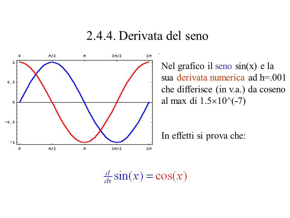 2.4.4. Derivata del seno Nel grafico il seno sin(x) e la sua derivata numerica ad h=.001 che differisce (in v.a.) da coseno al max di 1.5 10^(-7) In e