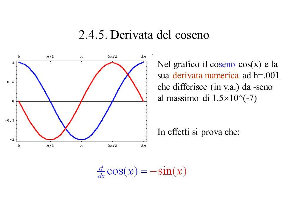 2.4.5. Derivata del coseno Nel grafico il coseno cos(x) e la sua derivata numerica ad h=.001 che differisce (in v.a.) da -seno al massimo di 1.5 10^(-