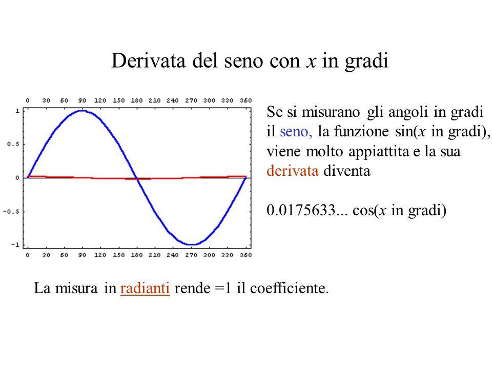 Derivata del seno con x in gradi Se si misurano gli angoli in gradi il seno, la funzione sin(x in gradi), viene molto appiattita e la sua derivata div