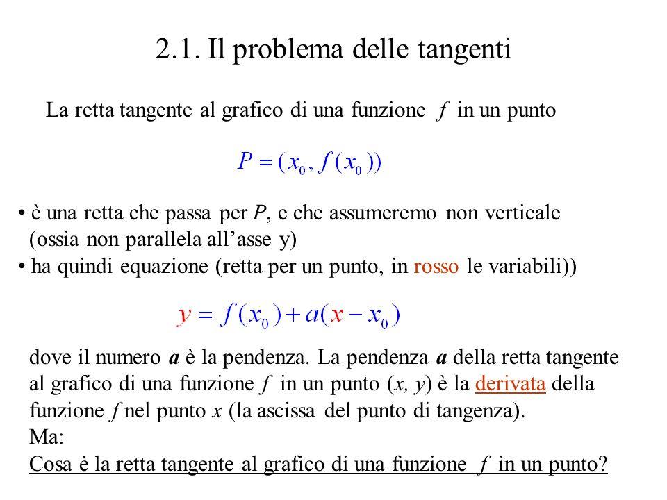 2.1. Il problema delle tangenti è una retta che passa per P, e che assumeremo non verticale (ossia non parallela allasse y) ha quindi equazione (retta