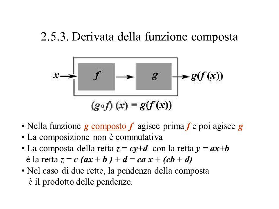 2.5.3. Derivata della funzione composta Nella funzione g composto f agisce prima f e poi agisce g La composizione non è commutativa La composta della