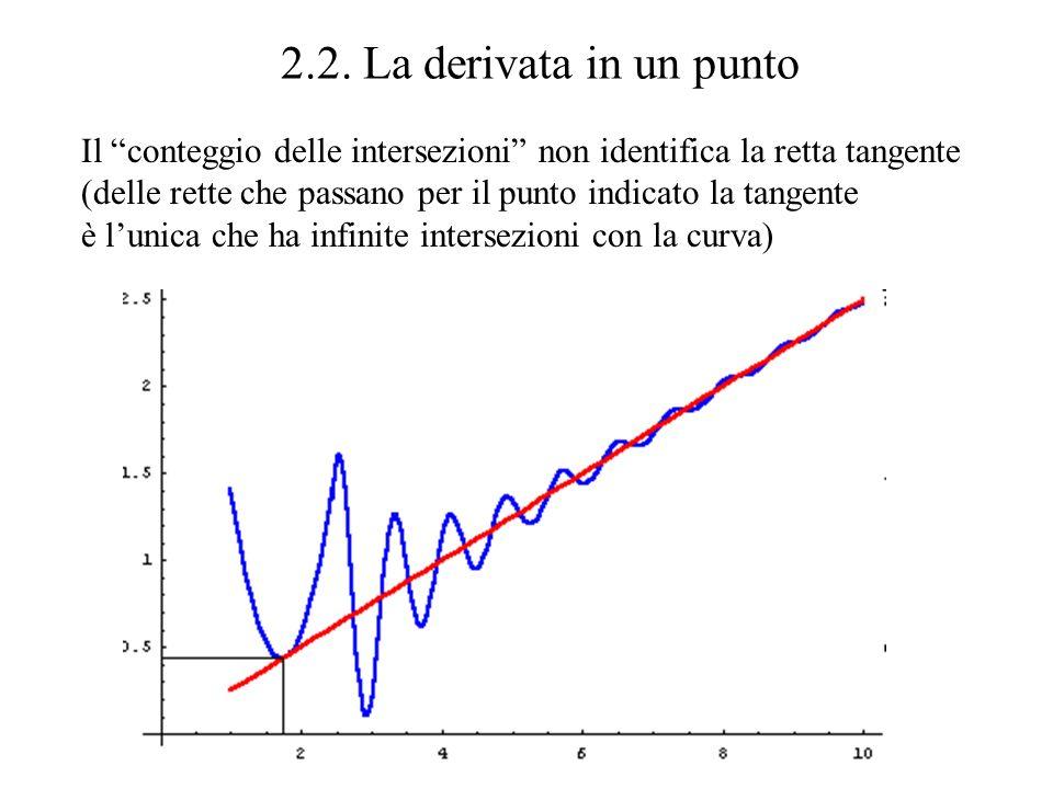 2.2. La derivata in un punto Il conteggio delle intersezioni non identifica la retta tangente (delle rette che passano per il punto indicato la tangen