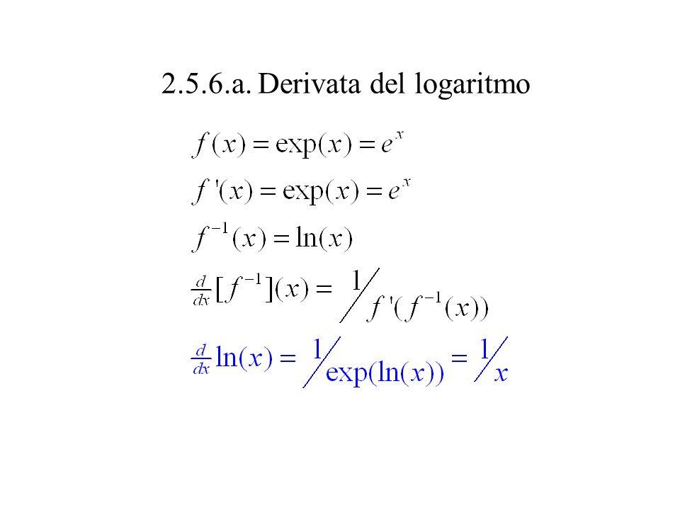 2.5.6.a. Derivata del logaritmo