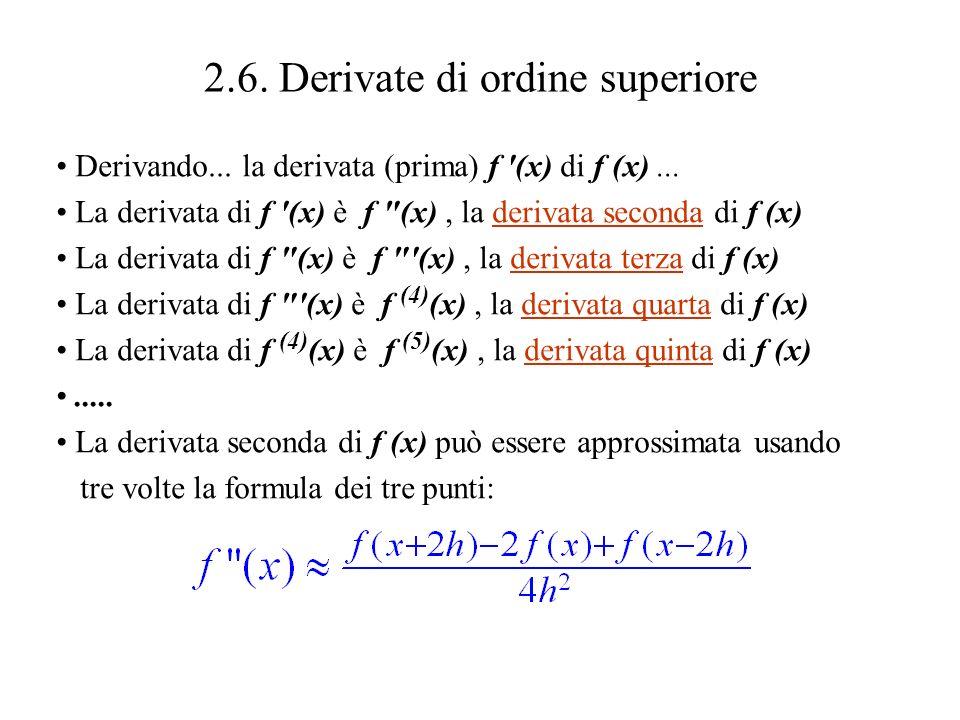2.6. Derivate di ordine superiore Derivando... la derivata (prima) f '(x) di f (x)... La derivata di f '(x) è f