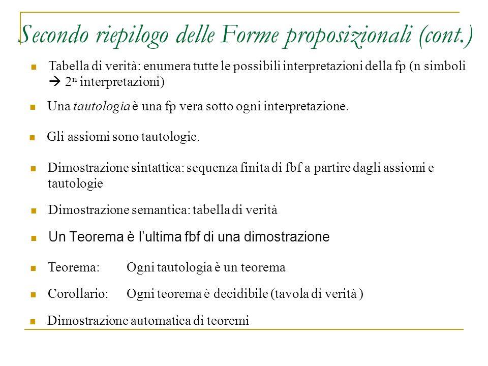 Un Teorema è lultima fbf di una dimostrazione Secondo riepilogo delle Forme proposizionali (cont.) Tabella di verità: enumera tutte le possibili inter