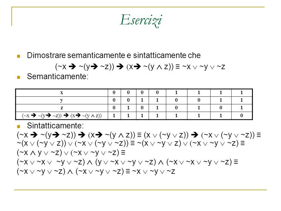 Esercizi Dimostrare semanticamente e sintatticamente che (~x ~(y ~z)) x ~(y z)) ~x ~y ~z Semanticamente: Sintatticamente: (~x ~(y ~z)) x ~(y z)) (x (~y z)) ~x (~y ~z)) ~(x (~y z)) ~x (~y ~z)) ~(x ~y z) ~x ~y ~z) (~x y ~z) ~x ~y ~z) (~x ~x ~y ~z) (y ~x ~y ~z) (~x ~x ~y ~z) (~x ~y ~z) (~x ~y ~z) ~x ~y ~z x00001111 y00110011 z01010101 (~x ~(y ~z)) x ~(y z)) 11111110