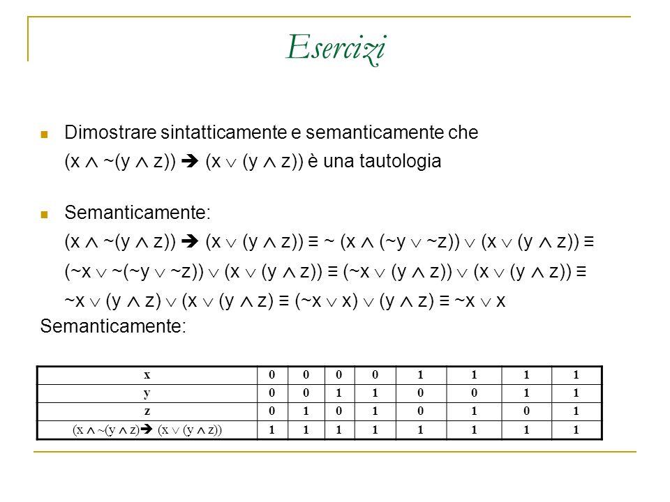 Esercizi Dimostrare sintatticamente e semanticamente che (x ~(y z)) (x (y z)) è una tautologia Semanticamente: (x ~(y z)) (x (y z)) ~ (x (~y ~z)) (x (