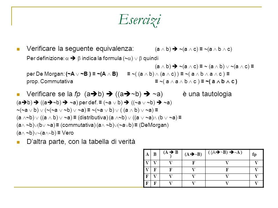 Verificare la seguente equivalenza: (a b) ~(a c) ~(a b c) Per definizione: indica la formula (~ ) quindi (a b) ~(a c) ~ (a b) ~(a c) per De Morgan: (~A ~B ) ~(A B) ~( (a b) (a c) ) ~( a b a c ) prop.