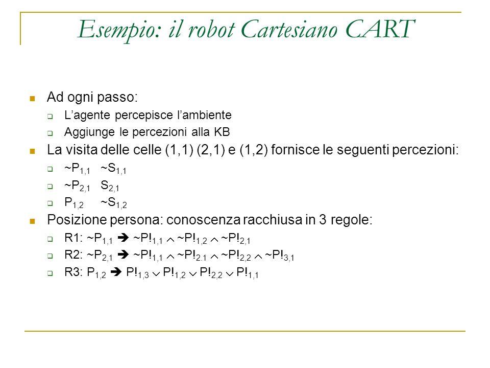 Ad ogni passo: Lagente percepisce lambiente Aggiunge le percezioni alla KB La visita delle celle (1,1) (2,1) e (1,2) fornisce le seguenti percezioni: ~P 1,1 ~S 1,1 ~P 2,1 S 2,1 P 1,2 ~S 1,2 Posizione persona: conoscenza racchiusa in 3 regole: R1: ~P 1,1 ~P.