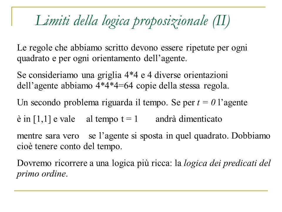 Le regole che abbiamo scritto devono essere ripetute per ogni quadrato e per ogni orientamento dellagente.