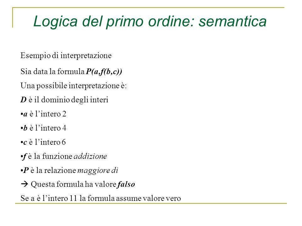 Esempio di interpretazione Sia data la formula P(a,f(b,c)) Una possibile interpretazione è: D è il dominio degli interi a è lintero 2 b è lintero 4 c è lintero 6 f è la funzione addizione P è la relazione maggiore di Questa formula ha valore falso Se a è lintero 11 la formula assume valore vero Logica del primo ordine: semantica