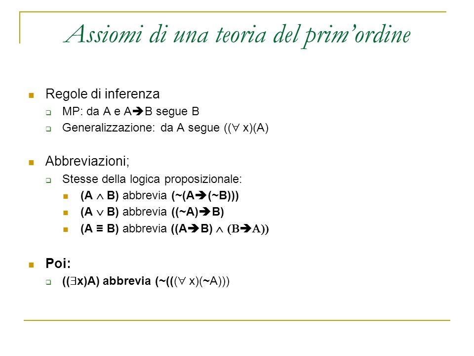 Assiomi di una teoria del primordine Regole di inferenza MP: da A e A B segue B Generalizzazione: da A segue (( x)(A) Abbreviazioni; Stesse della logica proposizionale: (A B) abbrevia (~(A (~B))) (A B) abbrevia ((~A) B) (A B) abbrevia ((A B) Poi: (( x)A) abbrevia (~((( x)(~A)))