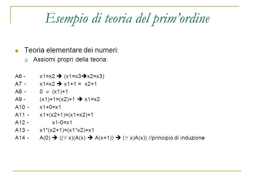 Esempio di teoria del primordine Teoria elementare dei numeri: Assiomi propri della teoria: A6 -x1=x2 (x1=x3 x2=x3) A7-x1=x2 x1+1 = x2+1 A8-0 (x1)+1 A9 -(x1)+1=(x2)+1 x1=x2 A10-x1+0=x1 A11-x1+(x2+1)=(x1+x2)+1 A12 -x1-0=x1 A13-x1*(x2+1)=(x1*x2)+x1 A14-A(0) (( x)(A(x) A(x+1)) ( x)A(x)) //principio di induzione