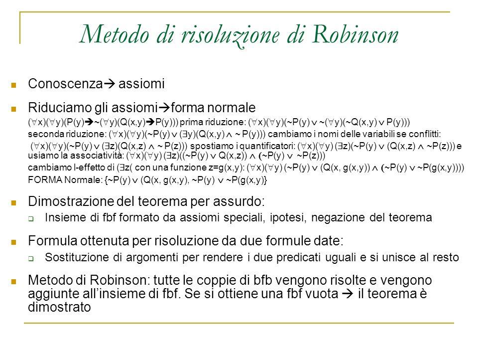 Metodo di risoluzione di Robinson Conoscenza assiomi Riduciamo gli assiomi forma normale ( x)( y)(P(y) ~( y)(Q(x,y) P(y))) prima riduzione: ( x)( y)(~P(y) ~( y)(~Q(x,y) P(y))) seconda riduzione: ( x)( y)(~P(y) ( y)(Q(x,y) ~ P(y))) cambiamo i nomi delle variabili se conflitti: ( x)( y)(~P(y) ( z)(Q(x,z) ~ P(z))) spostiamo i quantificatori: ( x)( y) ( z)(~P(y) (Q(x,z) ~P(z))) e usiamo la associatività: ( x)( y) ( z)((~P(y) Q(x,z)) ~P(y) ~P(z))) cambiamo l-effetto di ( z( con una funzione z=g(x,y): ( x)( y) (~P(y) (Q(x, g(x,y)) ~P(y) ~P(g(x,y)))) FORMA Normale: {~P(y) (Q(x, g(x,y), ~P(y) ~P(g(x,y)} Dimostrazione del teorema per assurdo: Insieme di fbf formato da assiomi speciali, ipotesi, negazione del teorema Formula ottenuta per risoluzione da due formule date: Sostituzione di argomenti per rendere i due predicati uguali e si unisce al resto Metodo di Robinson: tutte le coppie di bfb vengono risolte e vengono aggiunte allinsieme di fbf.