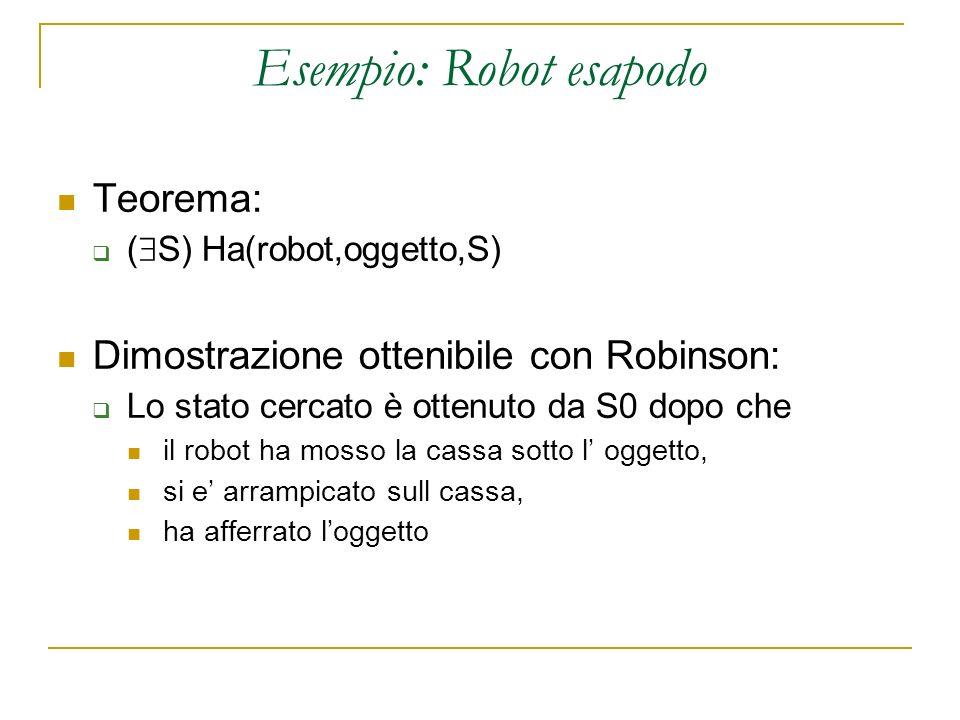 Teorema: ( S) Ha(robot,oggetto,S) Dimostrazione ottenibile con Robinson: Lo stato cercato è ottenuto da S0 dopo che il robot ha mosso la cassa sotto l oggetto, si e arrampicato sull cassa, ha afferrato loggetto Esempio: Robot esapodo