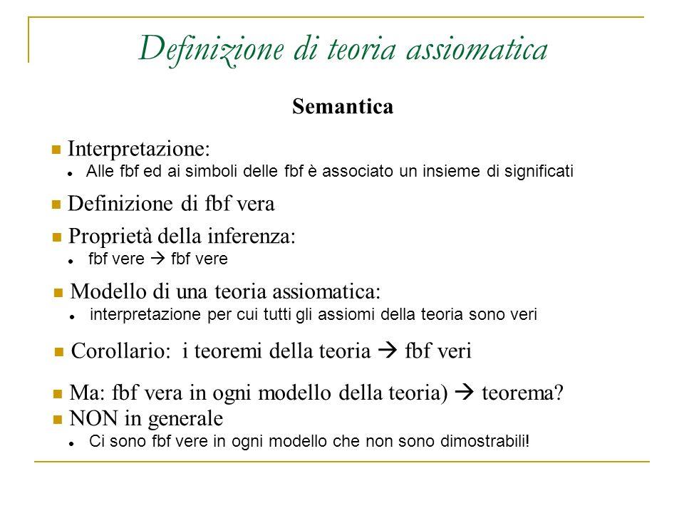 Definizione di teoria assiomatica Semantica Interpretazione: Alle fbf ed ai simboli delle fbf è associato un insieme di significati Definizione di fbf