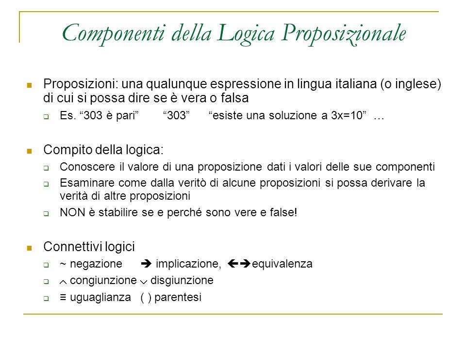 Componenti della Logica Proposizionale Proposizioni: una qualunque espressione in lingua italiana (o inglese) di cui si possa dire se è vera o falsa Es.
