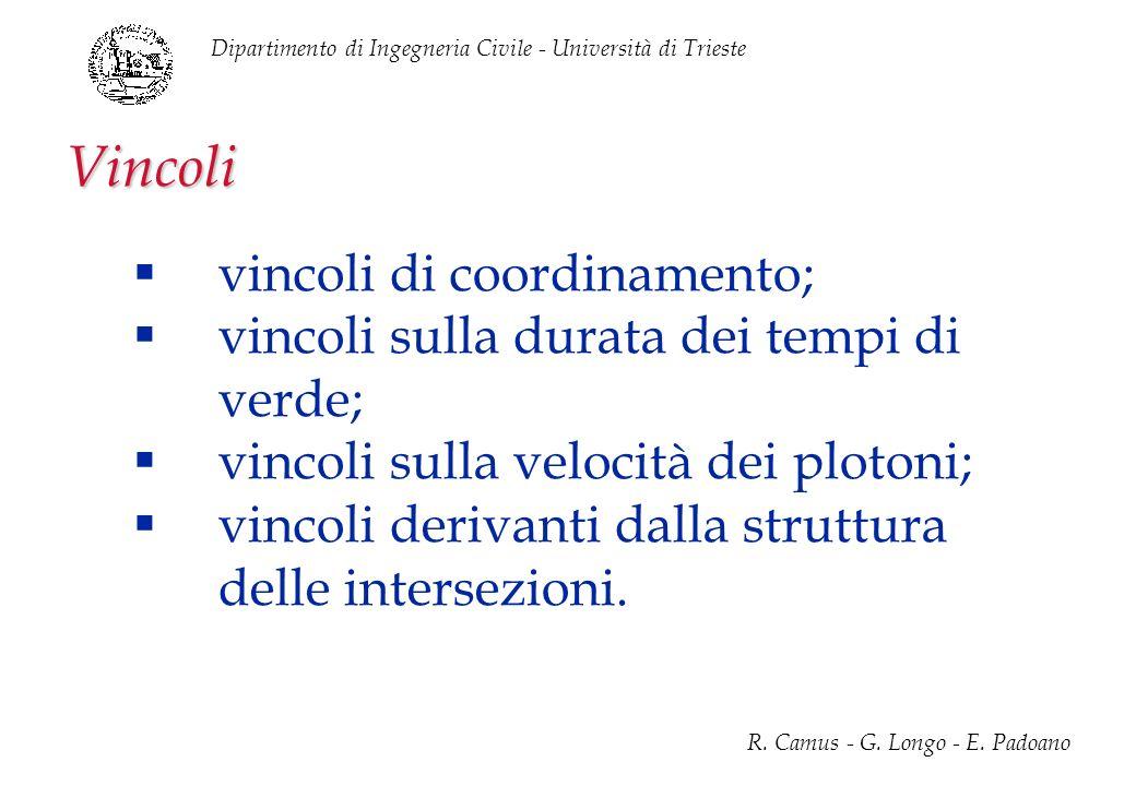Dipartimento di Ingegneria Civile - Università di Trieste R. Camus - G. Longo - E. Padoano Vincoli vincoli di coordinamento; vincoli sulla durata dei