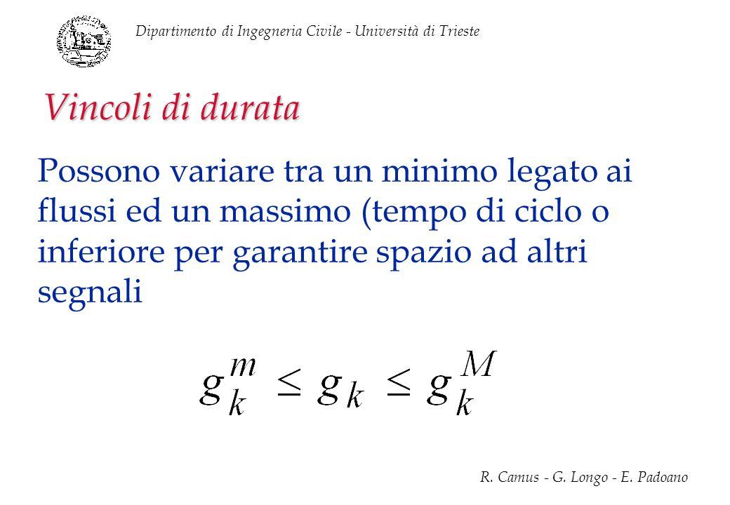 Dipartimento di Ingegneria Civile - Università di Trieste R. Camus - G. Longo - E. Padoano Vincoli di durata Possono variare tra un minimo legato ai f