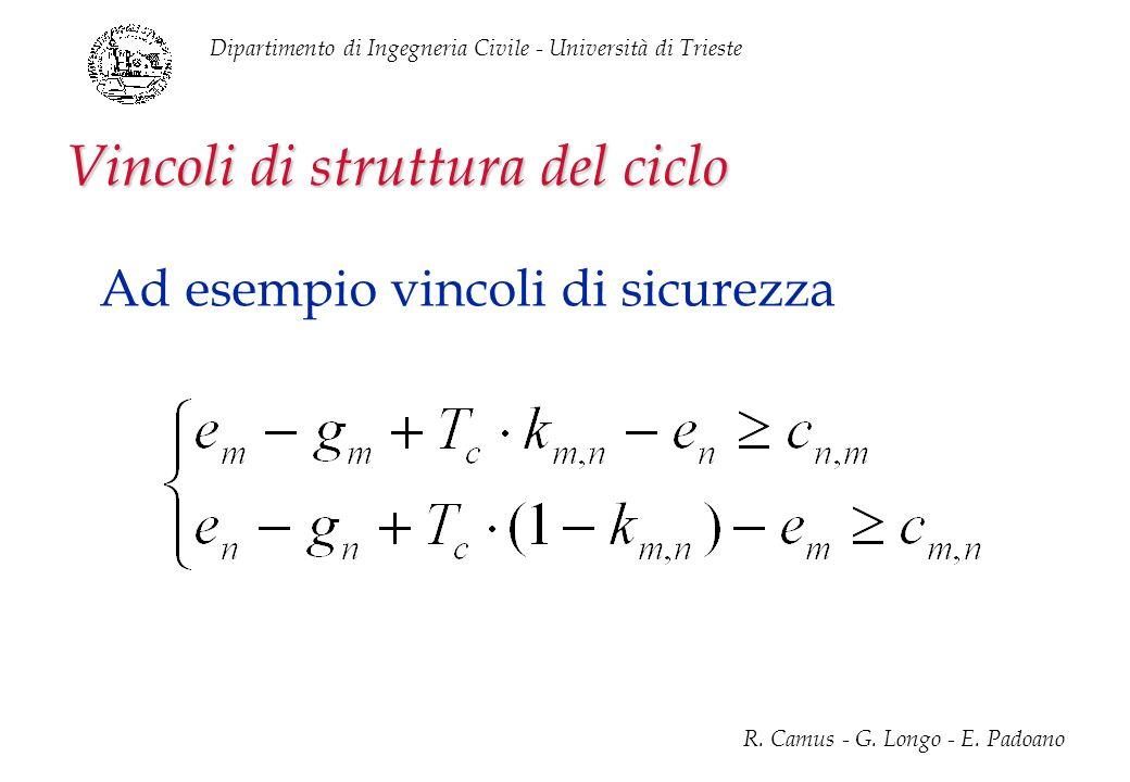 Dipartimento di Ingegneria Civile - Università di Trieste R. Camus - G. Longo - E. Padoano Vincoli di struttura del ciclo Ad esempio vincoli di sicure