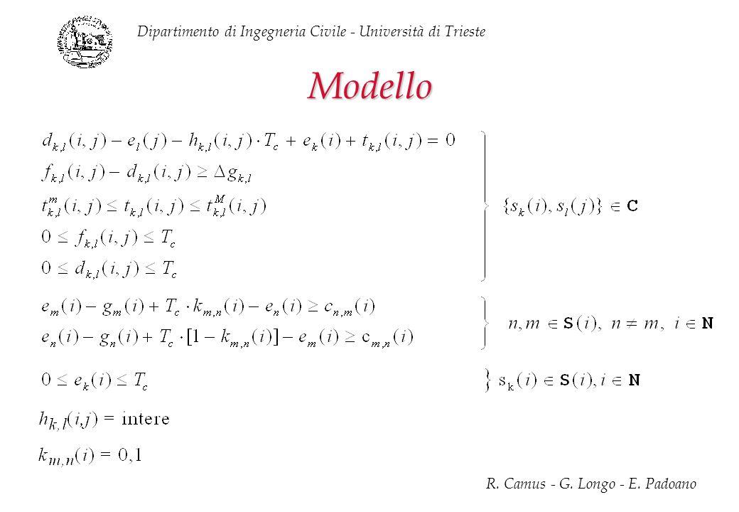 Dipartimento di Ingegneria Civile - Università di Trieste R. Camus - G. Longo - E. Padoano Modello
