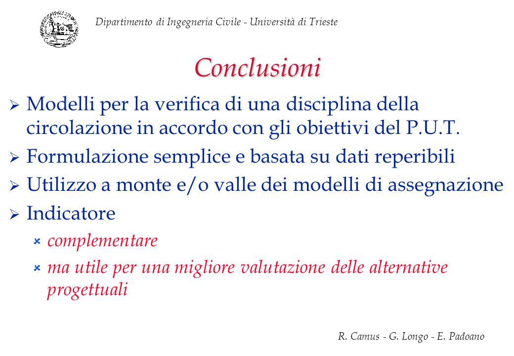 Dipartimento di Ingegneria Civile - Università di Trieste R. Camus - G. Longo - E. Padoano Conclusioni Modelli per la verifica di una disciplina della
