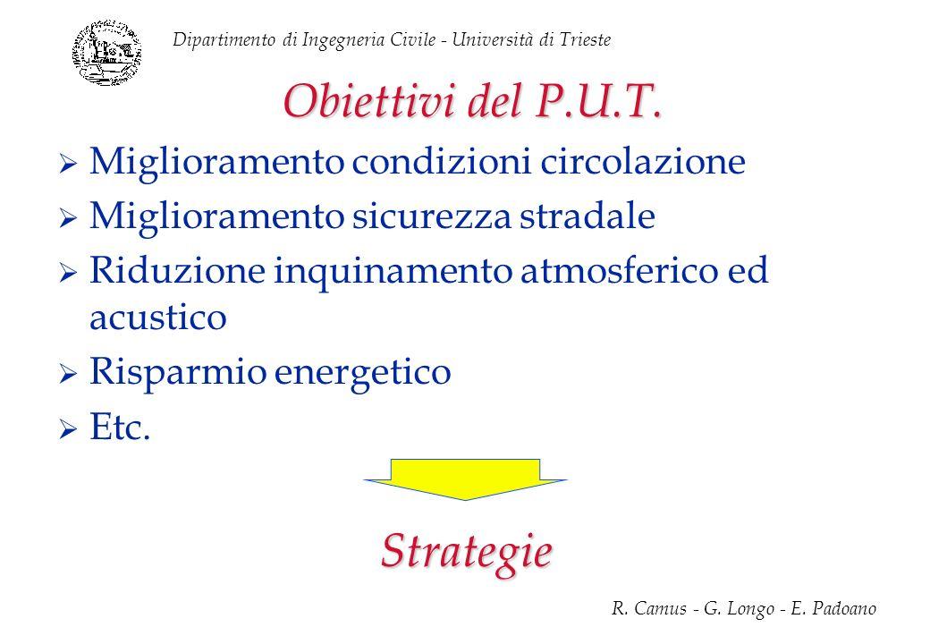 Dipartimento di Ingegneria Civile - Università di Trieste R. Camus - G. Longo - E. Padoano Obiettivi del P.U.T. Miglioramento condizioni circolazione