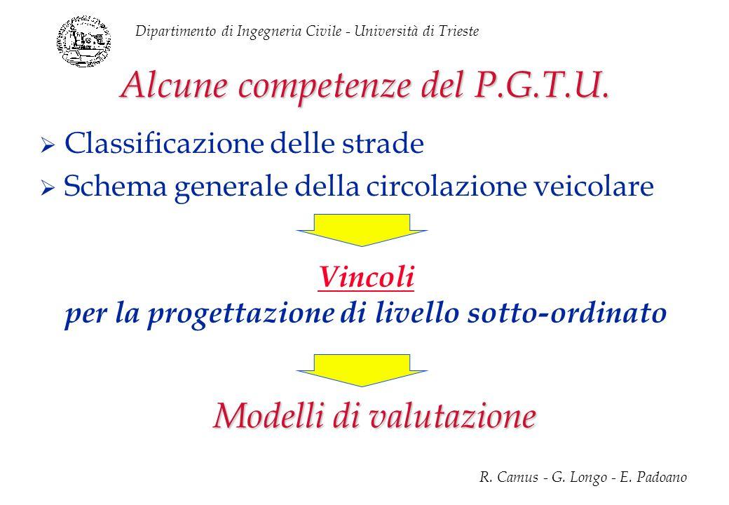 Dipartimento di Ingegneria Civile - Università di Trieste R. Camus - G. Longo - E. Padoano Alcune competenze del P.G.T.U. Classificazione delle strade