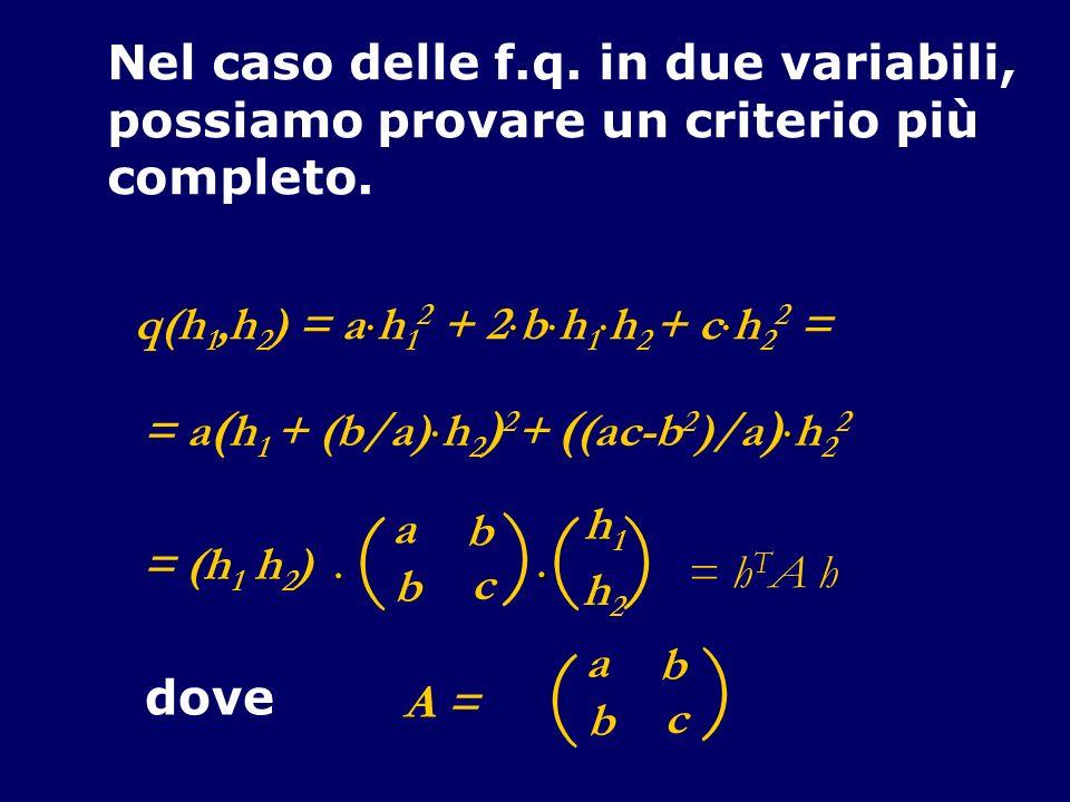 Nel caso delle f.q. in due variabili, possiamo provare un criterio più completo. q(h 1,h 2 ) = a h 1 2 + 2 b h 1 h 2 + c h 2 2 = = a ( h 1 + (b/a) h 2
