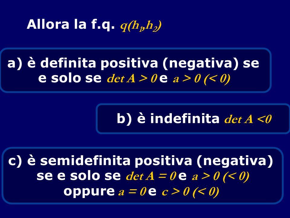 Allora la f.q. q(h 1,h 2 ) a) è definita positiva (negativa) se e solo se det A > 0 e a > 0 (< 0) b) è indefinita det A <0 c) è semidefinita positiva