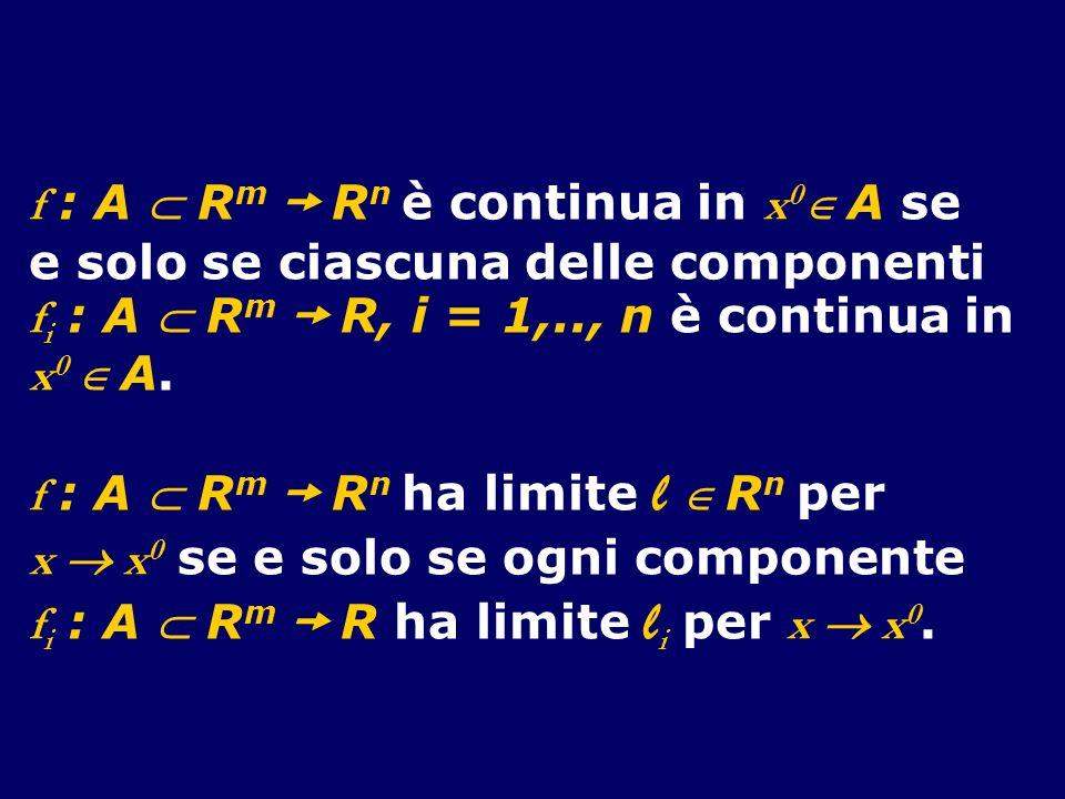 f : A R m R n è continua in x 0 A se e solo se ciascuna delle componenti f i : A R m R, i = 1,.., n è continua in x 0 A. f : A R m R n ha limite l R n