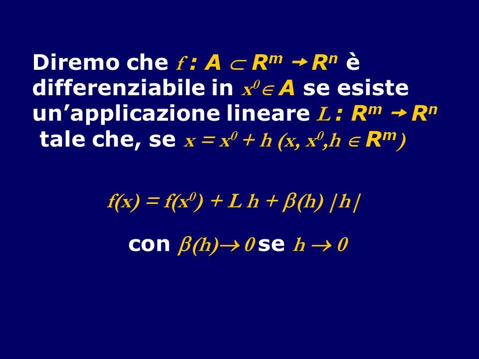 Diremo che f : A R m R n è differenziabile in x 0 A se esiste unapplicazione lineare L : R m R n tale che, se x = x 0 + h (x, x 0,h R m ) f(x) = f(x 0
