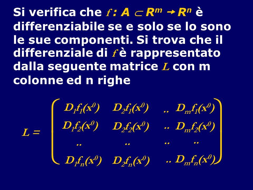 Si verifica che f : A R m R n è differenziabile se e solo se lo sono le sue componenti. Si trova che il differenziale di f è rappresentato dalla segue