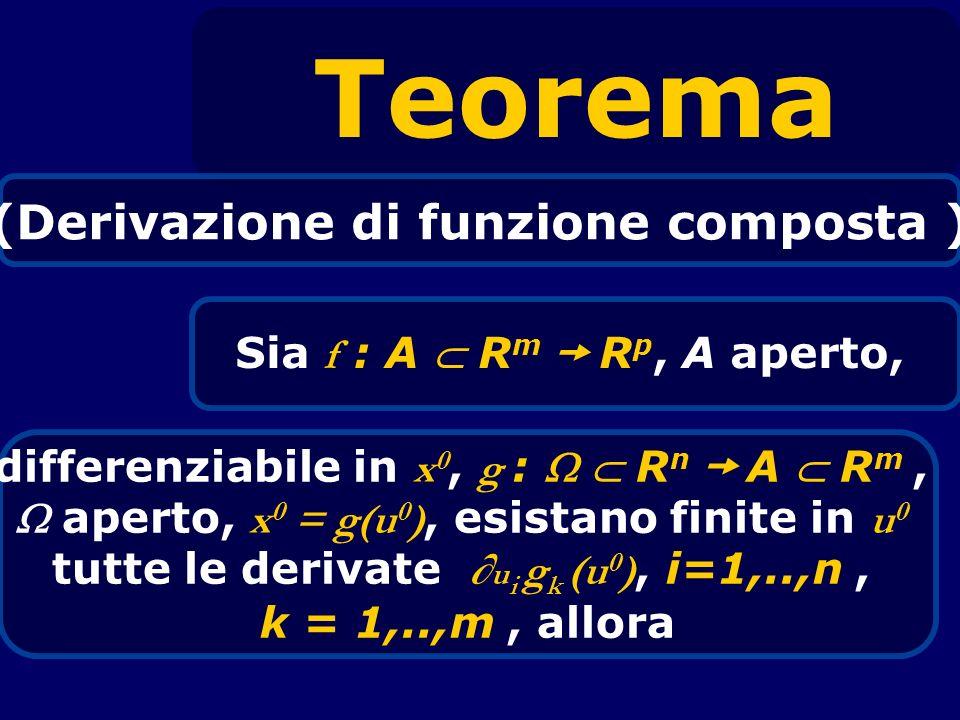 Teorema (Derivazione di funzione composta ) Sia f : A R m R p, A aperto, differenziabile in x 0, g : R n A R m, aperto, x 0 = g(u 0 ), esistano finite