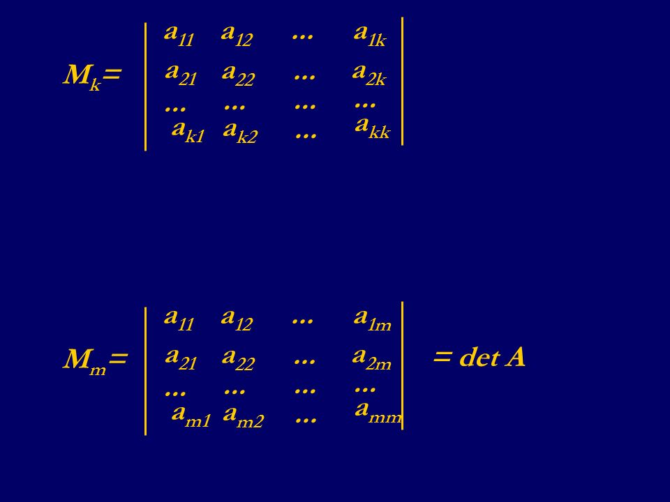 Criterio (di Jacobi - Sylvester ) Sia data la forma q(h 1, h 2, …, h m ) = h T Ah.