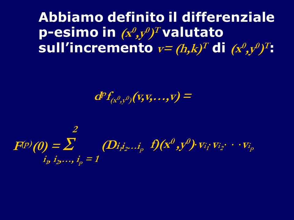 2 F (p) (0) = i 1, i 2,…, i p = 1 (D i 1 i 2 …i p f)(x 0,y 0 ) v i 1 v i 2 v i p d p f (x 0,y 0 ) (v,v,…,v) = Abbiamo definito il differenziale p-esim