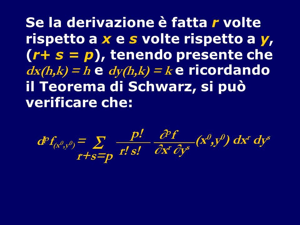 Se la derivazione è fatta r volte rispetto a x e s volte rispetto a y, (r+ s = p), tenendo presente che dx(h,k) = h e dy(h,k) = k e ricordando il Teor