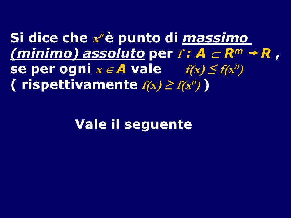 Si dice che x 0 è punto di massimo (minimo) assoluto per f : A R m R, se per ogni x A vale f(x) f(x 0 ) ( rispettivamente f(x) f(x 0 ) ) Vale il segue