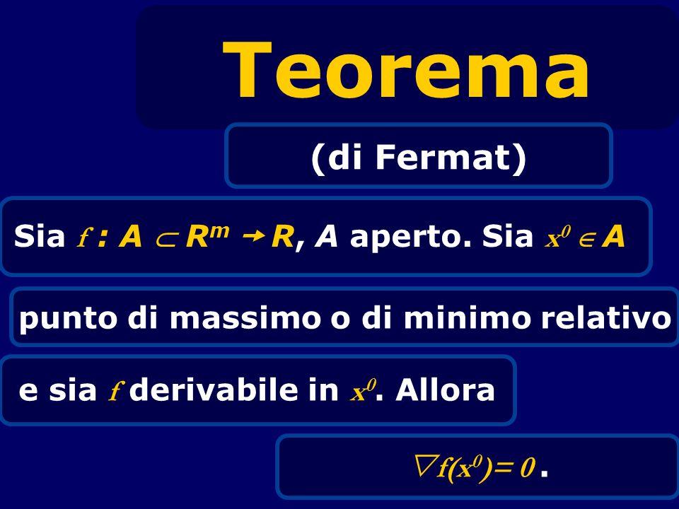 Teorema (di Fermat) Sia f : A R m R, A aperto. Sia x 0 A punto di massimo o di minimo relativo e sia f derivabile in x 0. Allora f(x 0 )= 0.