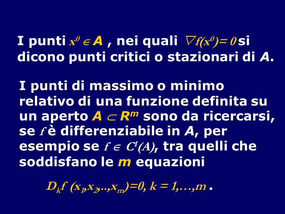 I punti x 0 A, nei quali f(x 0 )= 0 si dicono punti critici o stazionari di A. I punti di massimo o minimo relativo di una funzione definita su un ape