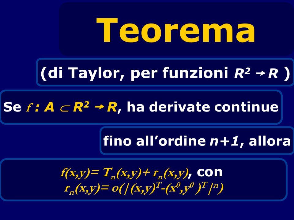 Teorema (di Taylor, per funzioni R 2 R ) Se f : A R 2 R, ha derivate continue fino allordine n+1, allora f(x,y)= T n (x,y)+ r n (x,y), con r n (x,y)=