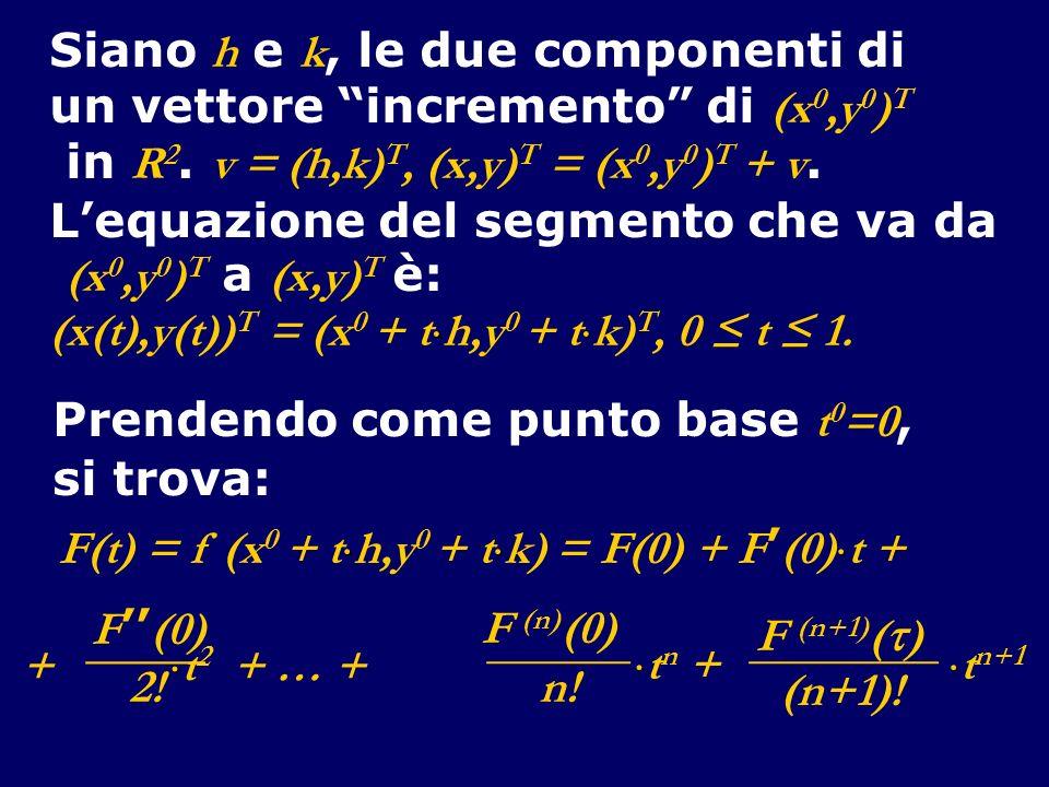 Siano h e k, le due componenti di un vettore incremento di (x 0,y 0 ) T in R 2. v = (h,k) T, (x,y) T = (x 0,y 0 ) T + v. Lequazione del segmento che v