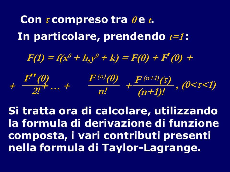 F(0) = f(x 0,y 0 ), F (0) = D t (f x(t),y(t))(0) = (D 1 f)(x 0 )h+(D 2 f)(x 0 )k, F (0)= D t 2 (f x(t),y(t))(0)=( D 11 f)(x 0 )h 2 + +(D 21 f)(x 0 ) kh +(D 12 f)(x 0 )hk +(D 22 f)(x 0 )k 2 = =(D 11 f)(x 0 )h 2 +2(D 21 f)(x 0 ) kh +(D 22 f)(x 0 )k 2 Nellultima formula abbiamo utilizzato il Teorema di Schwarz.