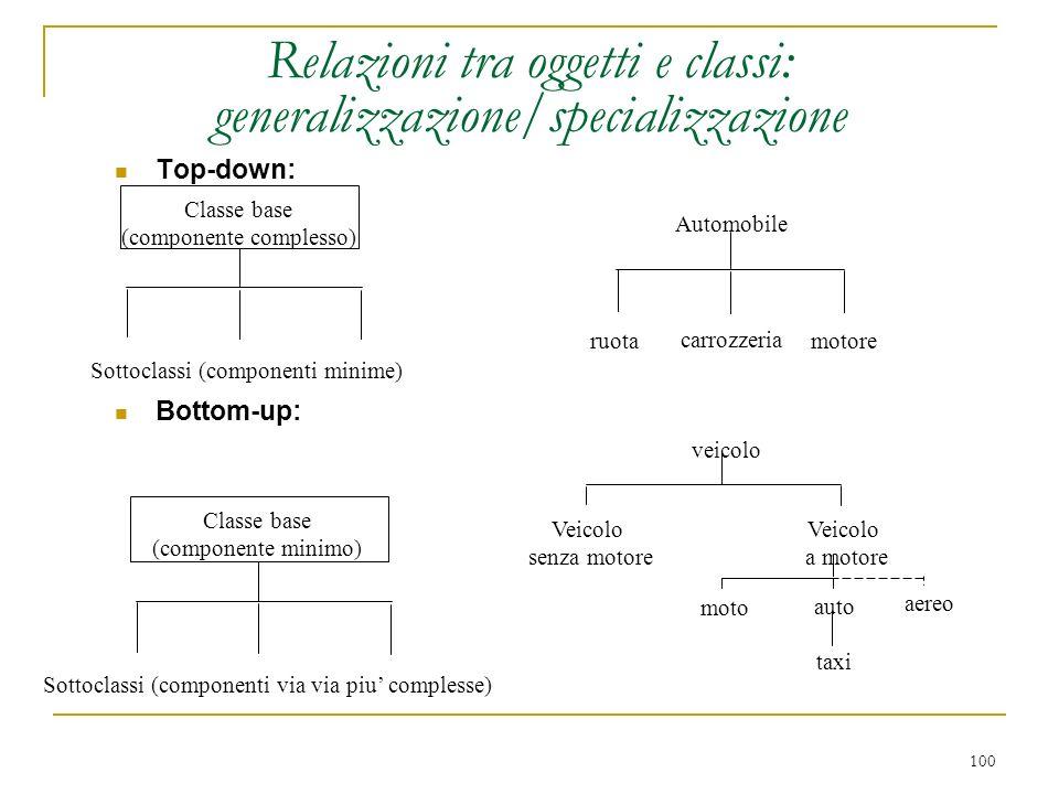 100 Top-down: Bottom-up: Classe base (componente complesso) Sottoclassi (componenti minime) Automobile ruota carrozzeria motore Classe base (component