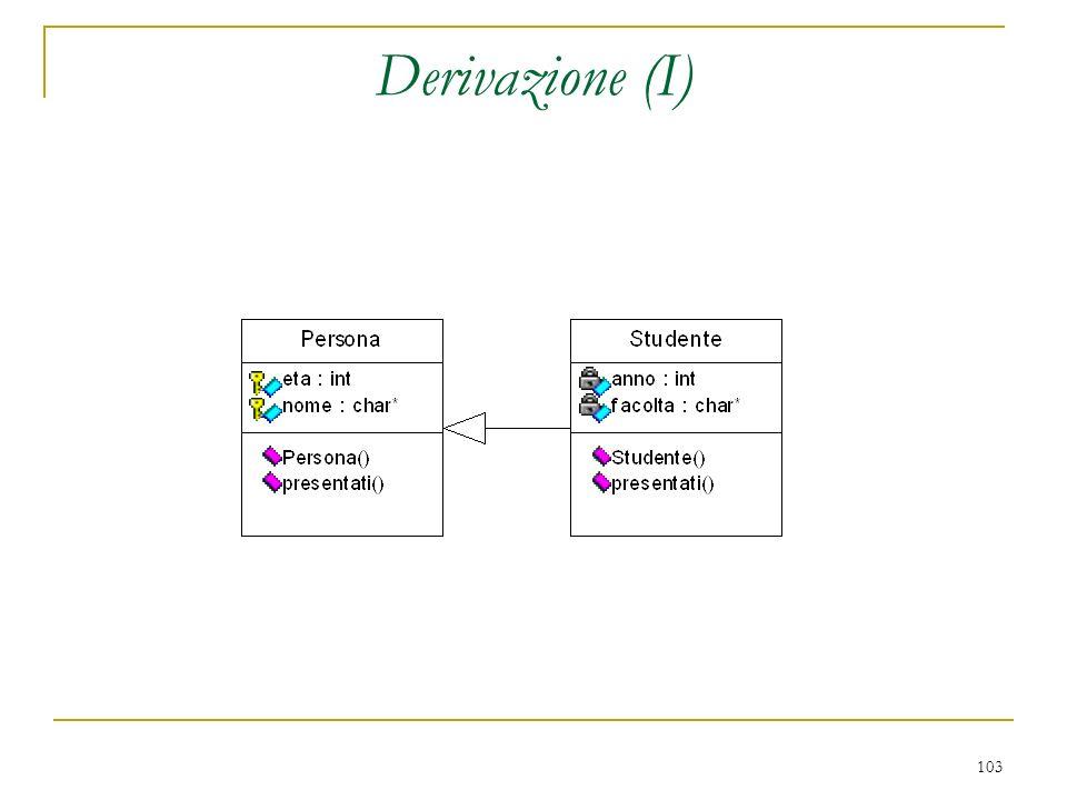 103 Derivazione (I)