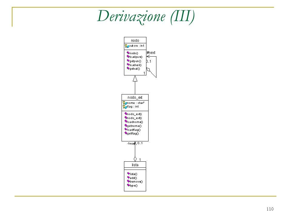 110 Derivazione (III)